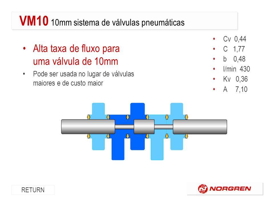 Sub-base Pneumapole Fácil montagem e reposição RETURN VM10 10mm sistema de válvulas pneumáticas