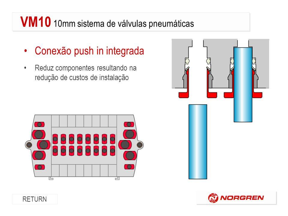 Alta taxa de fluxo para uma válvula de 10mm Cv 0,44 C 1,77 b 0,48 l/min 430 Kv 0,36 A 7,10 Pode ser usada no lugar de válvulas maiores e de custo maior RETURN VM10 10mm sistema de válvulas pneumáticas