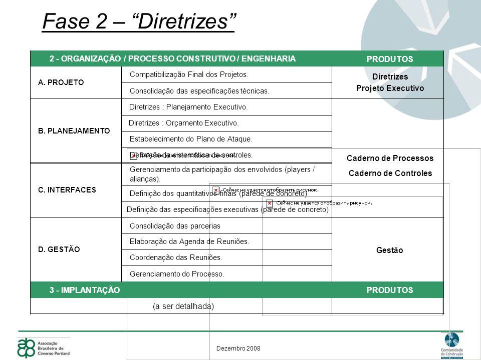 Dezembro 2008 Fase 2 – Diretrizes PRODUTOS Consolidação das parcerias PRODUTOS (a ser detalhada) Elaboração da Agenda de Reuniões. Coordenação das Reu