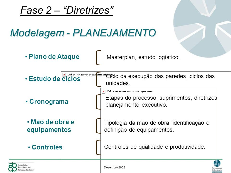 Dezembro 2008 Fase 2 – Diretrizes Modelagem - PLANEJAMENTO Plano de Ataque Masterplan, estudo logístico. Estudo de ciclos Ciclo da execução das parede