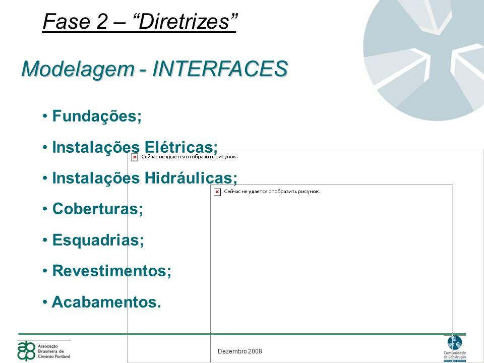 Dezembro 2008 Fase 2 – Diretrizes Modelagem - INTERFACES Fundações; Instalações Elétricas; Instalações Hidráulicas; Coberturas; Esquadrias; Revestimen