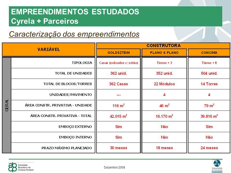 Dezembro 2008 Caracterização dos empreendimentos EMPREENDIMENTOS ESTUDADOS Cyrela + Parceiros