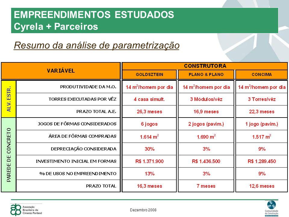 Dezembro 2008 Resumo da análise de parametrização EMPREENDIMENTOS ESTUDADOS Cyrela + Parceiros