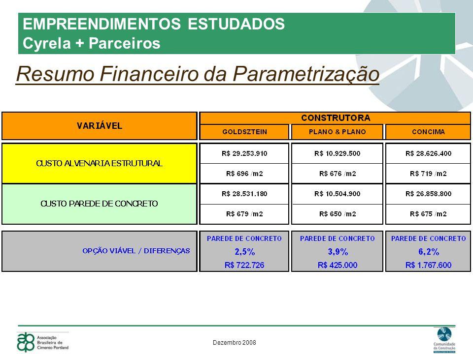 Dezembro 2008 Resumo Financeiro da Parametrização EMPREENDIMENTOS ESTUDADOS Cyrela + Parceiros