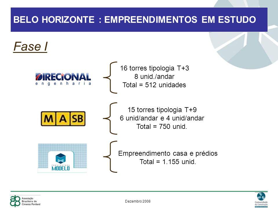 Dezembro 2008 Fase I BELO HORIZONTE : EMPREENDIMENTOS EM ESTUDO Empreendimento casa e prédios Total = 1.155 unid. 15 torres tipologia T+9 6 unid/andar