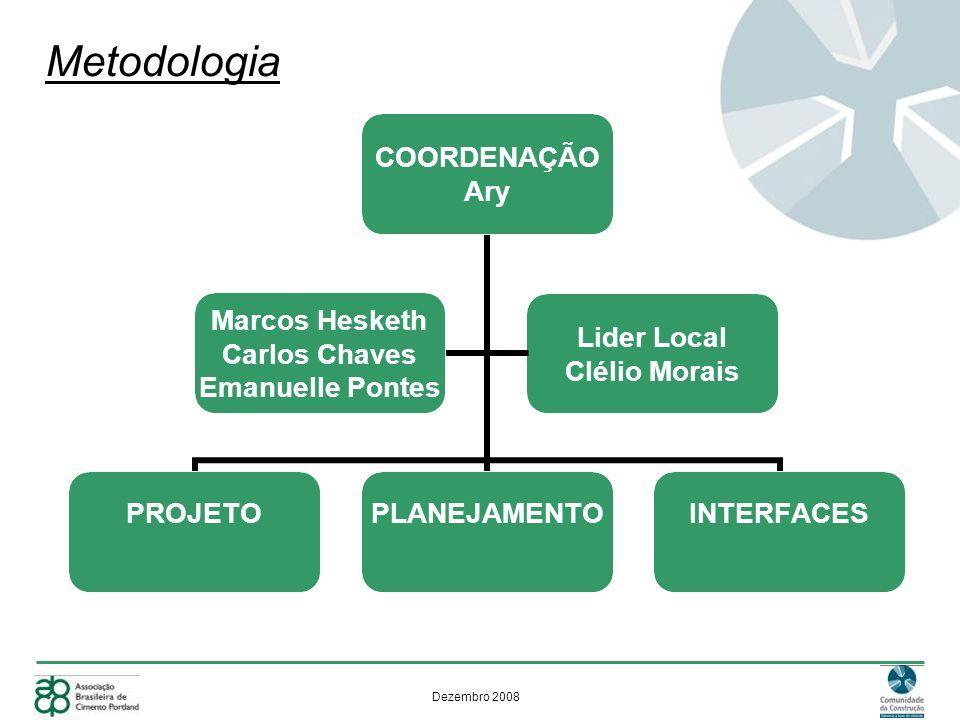 Dezembro 2008 Metodologia Lider Local Clélio Morais