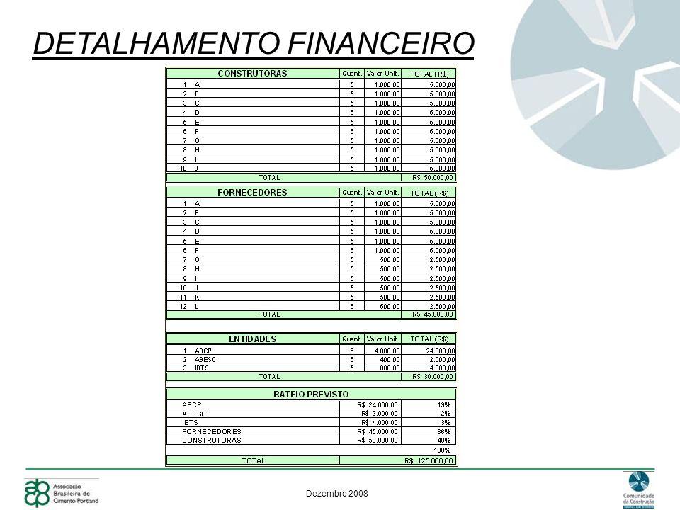Dezembro 2008 DETALHAMENTO FINANCEIRO