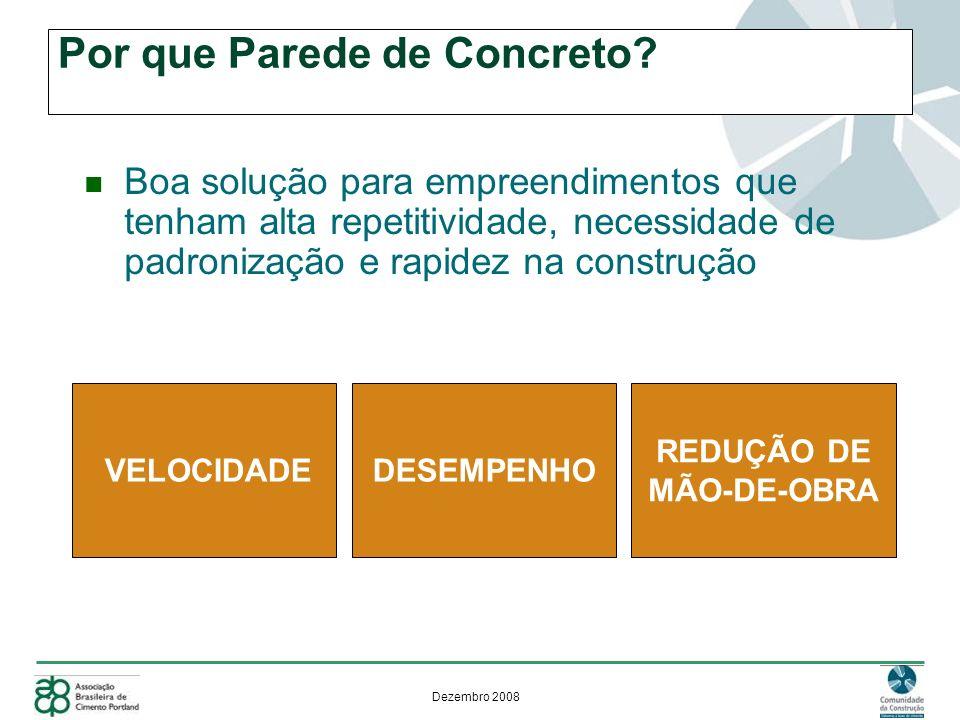 Dezembro 2008 Fase I BELO HORIZONTE : EMPREENDIMENTOS EM ESTUDO Empreendimento casa e prédios Total = 1.155 unid.