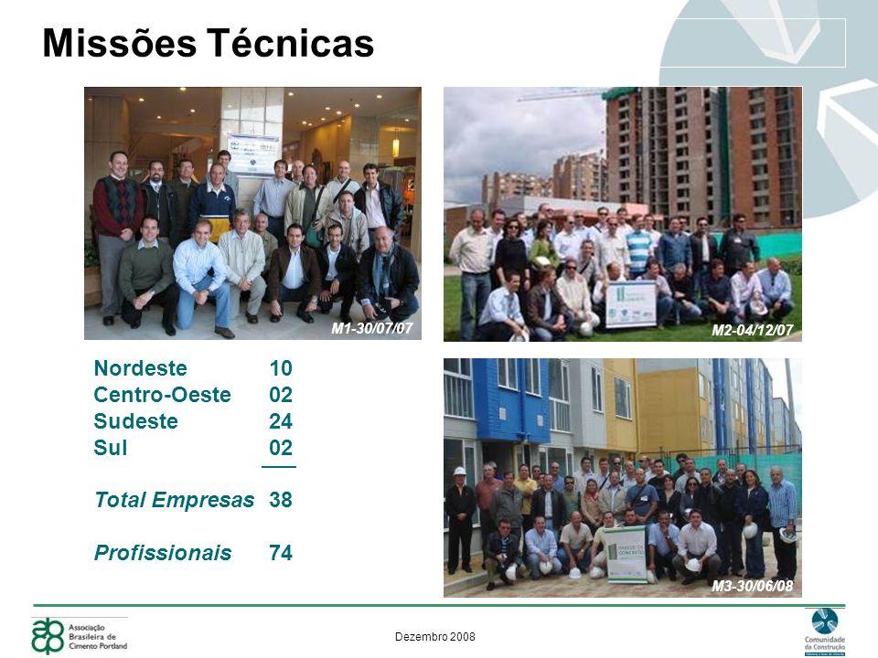 Dezembro 2008 Missões Técnicas M1-30/07/07 M3-30/06/08 M2-04/12/07 Nordeste10 Centro-Oeste02 Sudeste24 Sul02 Total Empresas38 Profissionais74