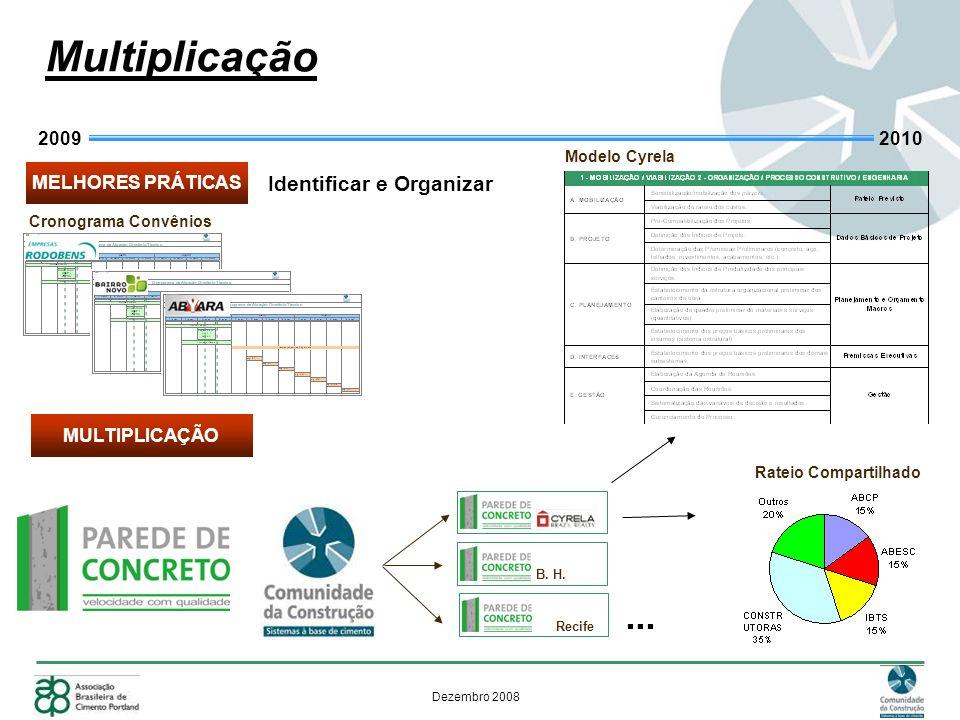 20092010 Recife B. H. MELHORES PRÁTICAS Cronograma Convênios Modelo Cyrela Rateio Compartilhado MULTIPLICAÇÃO Identificar e Organizar Multiplicação...