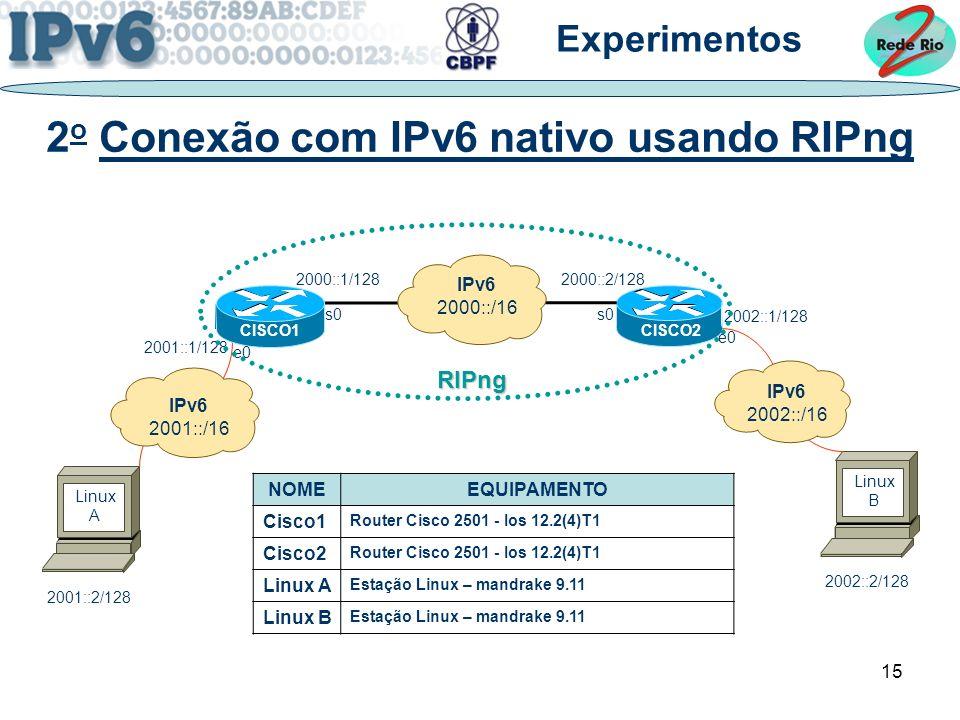 15 Linux A Linux B IPv6 2001::/16 IPv6 2002::/16 2001::2/128 2000::1/1282000::2/128 2001::1/128 2002::2/128 s0 CISCO1 s0 e0 2002::1/128 CISCO2 IPv6 2000::/16 RIPng Experimentos NOMEEQUIPAMENTO Cisco1 Router Cisco 2501 - Ios 12.2(4)T1 Cisco2 Router Cisco 2501 - Ios 12.2(4)T1 Linux A Estação Linux – mandrake 9.11 Linux B Estação Linux – mandrake 9.11 2 o Conexão com IPv6 nativo usando RIPng