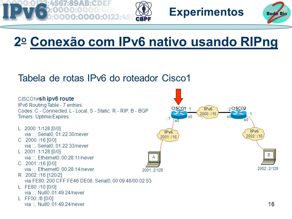 16 Tabela de rotas IPv6 do roteador Cisco1 CISCO1# sh ipv6 route IPv6 Routing Table - 7 entries Codes: C - Connected, L - Local, S - Static, R - RIP, B - BGP Timers: Uptime/Expires L 2000::1/128 [0/0] via ::, Serial0, 01:22:30/never C 2000::/16 [0/0] via ::, Serial0, 01:22:33/never L 2001::1/128 [0/0] via ::, Ethernet0, 00:28:11/never C 2001::/16 [0/0] via ::, Ethernet0, 00:28:14/never R 2002::/16 [120/2] via FE80::200:CFF:FE46:DE08, Serial0, 00:09:48/00:02:53 L FE80::/10 [0/0] via ::, Null0, 01:49:24/never L FF00::/8 [0/0] via ::, Null0, 01:49:24/never Experimentos A B IPv6 2001::/16 2001::2/128 2002::2/128 s0 e0 ::1 CISCO2 ::1 s0 CISCO1 e0 ::1 ::2 IPv6 2000::/16 IPv6 2002::/16 2 o Conexão com IPv6 nativo usando RIPng