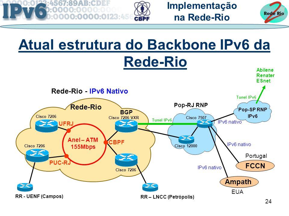 24 Rede-Rio - IPv6 Nativo Atual estrutura do Backbone IPv6 da Rede-Rio UFRJ PUC-RJ Pop-RJ RNP Cisco 7206 Cisco 7507 Cisco 12000 Cisco 7206 VXR RR - UENF (Campos) RR – LNCC (Petrópolis) Tunel IPv6 FCCN Ampath EUA Portugal IPv6 nativo Implementação na Rede-Rio Anel – ATM 155Mbps CBPF Rede-Rio Tunel IPv6 Abilene Renater ESnet Pop-SP RNP IPv6 IPv6 nativo BGP