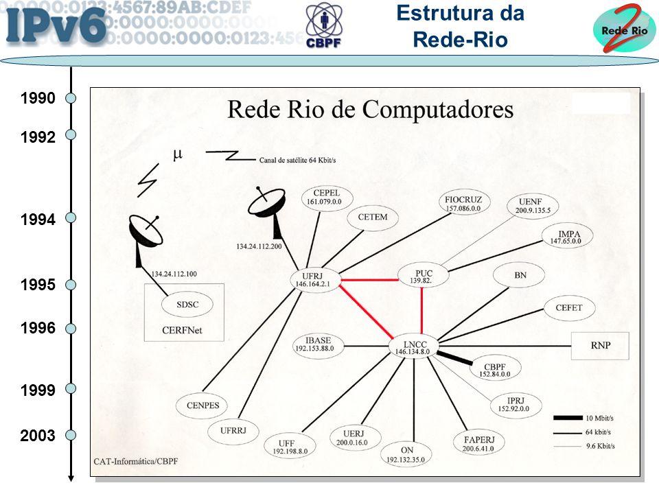 3 anelfibra-ótica 155Mbps O primeiro anel de alta velocidade do Brasil em fibra-ótica (155Mbps) 1990 1992 Primeiros ensaios Primeiros ensaios de redes em laboratórios no Brasil 1989-90 da FAPERJ integrar 10 institutos Um projeto de pesquisa da FAPERJ cria a Rede-Rio, com o objetivo de integrar 10 institutos de pesquisas e universidades no estado do Rio de Janeiro primeiro anel de rádio O primeiro anel de rádio no Brasil (UFRJ, PUC e LNCC) – 256Kbps Conexão internacional de 256Kbps.
