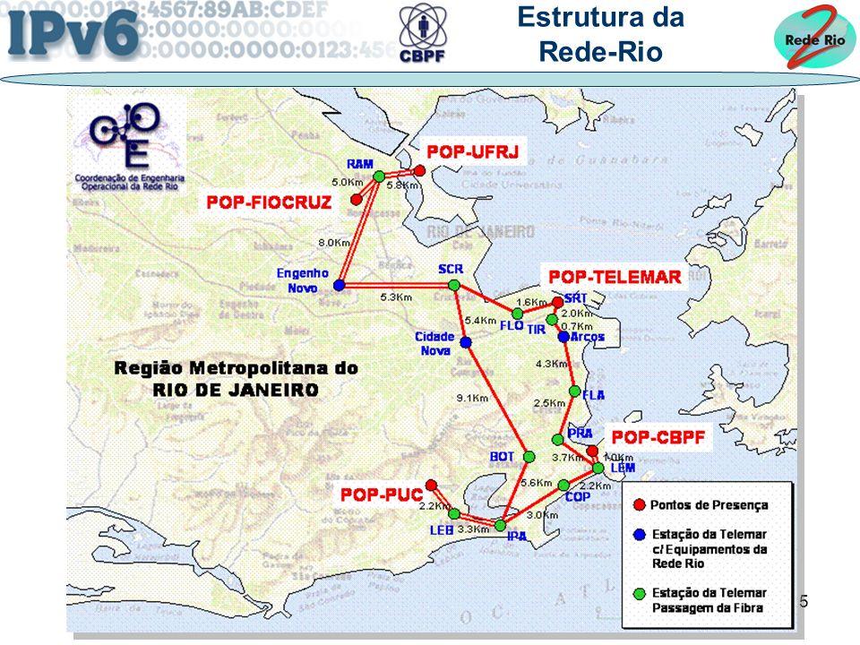 5 Estrutura da Rede-Rio