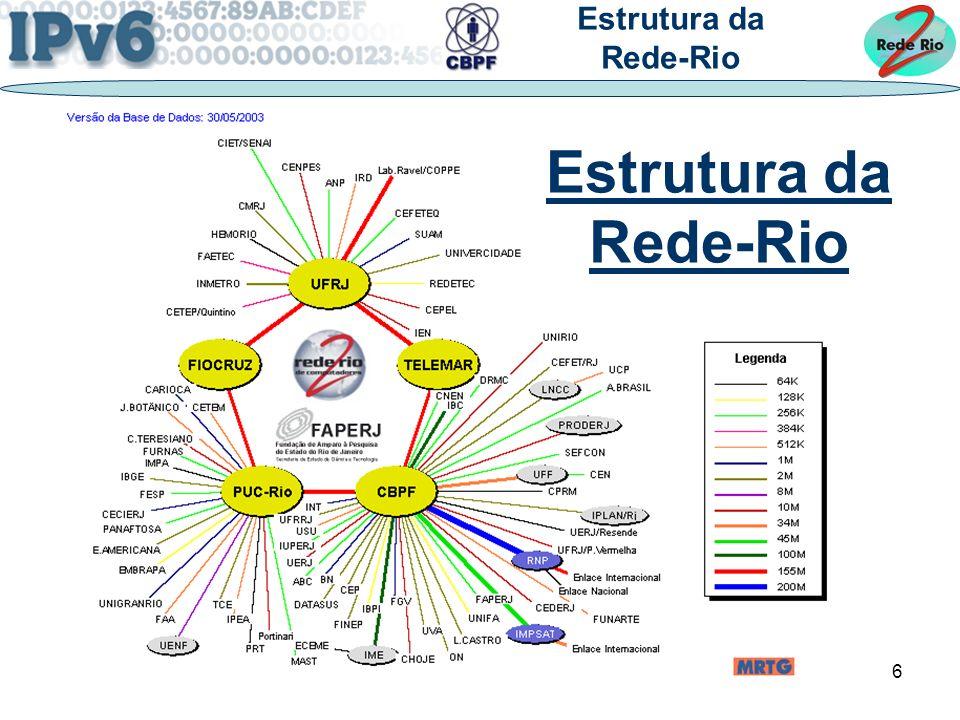 6 Estrutura da Rede-Rio Estrutura da Rede-Rio