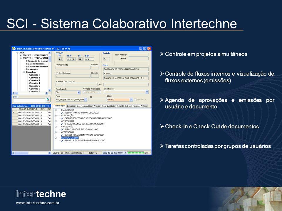 Controle em projetos simultâneos Controle de fluxos internos e visualização de fluxos externos (emissões) Agenda de aprovações e emissões por usuário