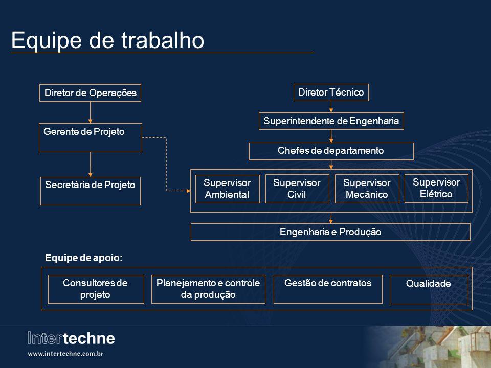 SCI - Sistema Colaborativo Intertechne Sistema desenvolvido e utilizado pela INTERTECHNE para gerenciamento e controle de documentos técnicos e administrativos envolvidos em uma operação, com abrangência de controle para documentos recebidos de terceiros.