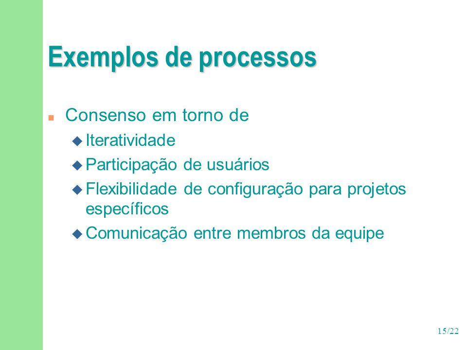 15/22 Exemplos de processos n Consenso em torno de u Iteratividade u Participação de usuários u Flexibilidade de configuração para projetos específicos u Comunicação entre membros da equipe
