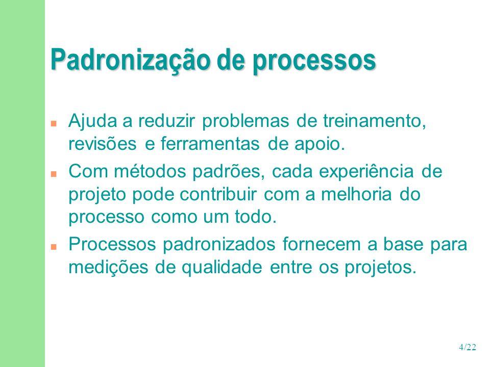 4/22 Padronização de processos n Ajuda a reduzir problemas de treinamento, revisões e ferramentas de apoio.