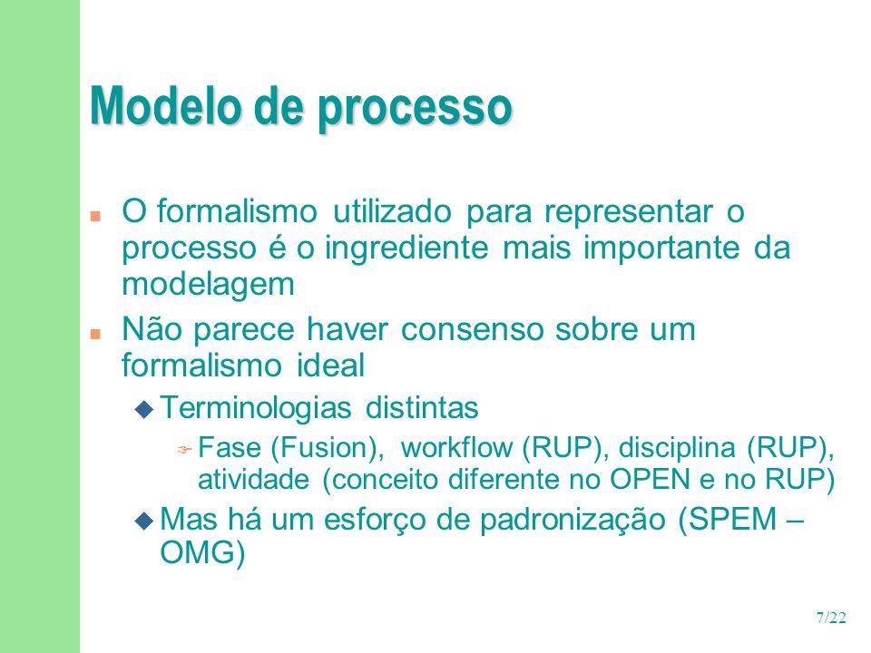 18/22 Institucionalização de processos: pontos críticos n Comprometimento da alta administração n O processo precisa ajudar e não burocratizar u procedimentos adequados u ferramentas para facilitarem o trabalho.
