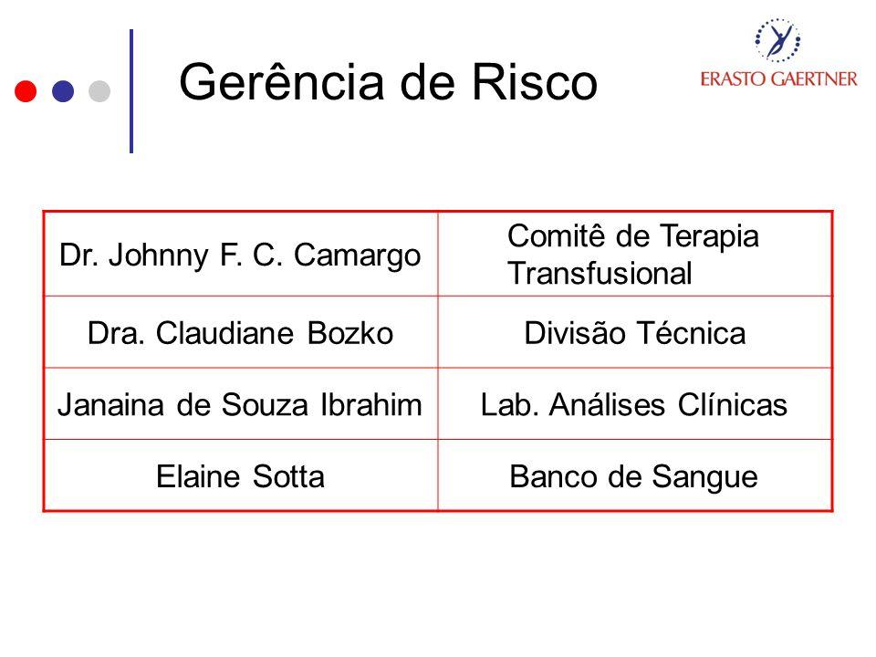 Gerência de Risco Dr. Johnny F. C. Camargo Comitê de Terapia Transfusional Dra. Claudiane BozkoDivisão Técnica Janaina de Souza IbrahimLab. Análises C