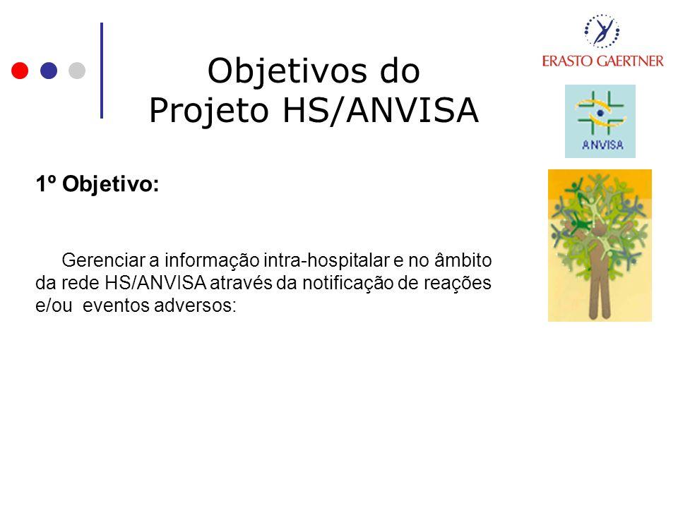 Objetivos do Projeto HS/ANVISA 1º Objetivo: Gerenciar a informação intra-hospitalar e no âmbito da rede HS/ANVISA através da notificação de reações e/