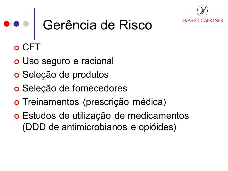 Gerência de Risco CFT Uso seguro e racional Seleção de produtos Seleção de fornecedores Treinamentos (prescrição médica) Estudos de utilização de medi