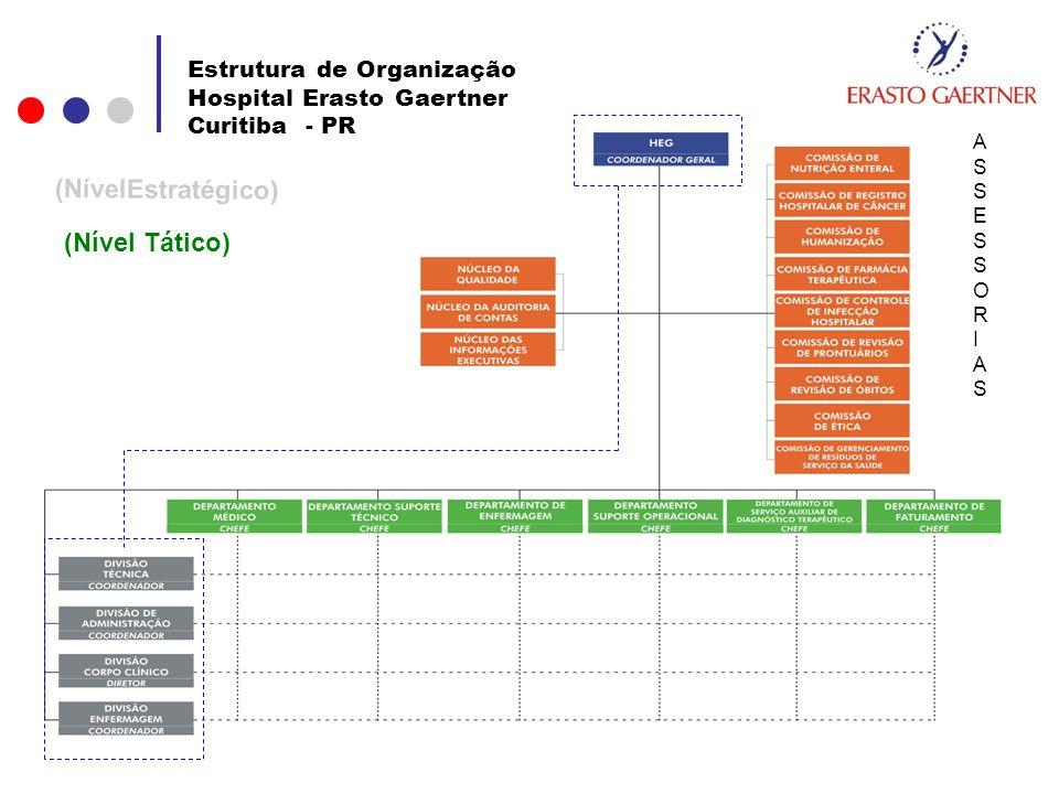 Estrutura de Organização Hospital Erasto Gaertner Curitiba - PR (NívelEstratégico) ASSESSORIASASSESSORIAS (Nível Tático)