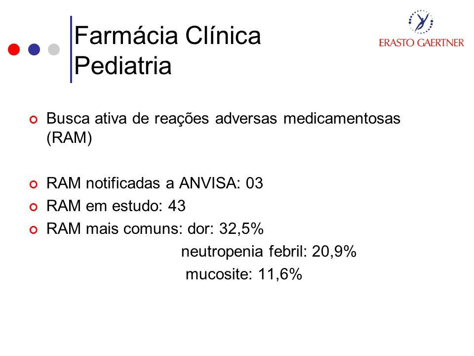 Farmácia Clínica Pediatria Busca ativa de reações adversas medicamentosas (RAM) RAM notificadas a ANVISA: 03 RAM em estudo: 43 RAM mais comuns: dor: 3