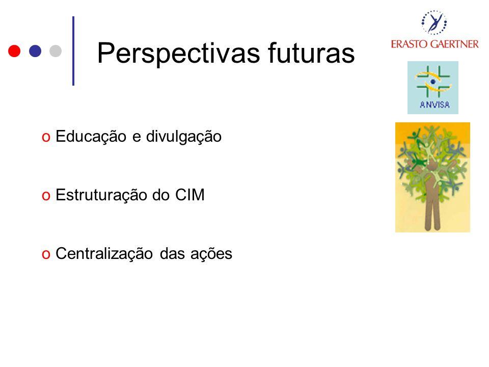 Perspectivas futuras o Educação e divulgação o Estruturação do CIM o Centralização das ações