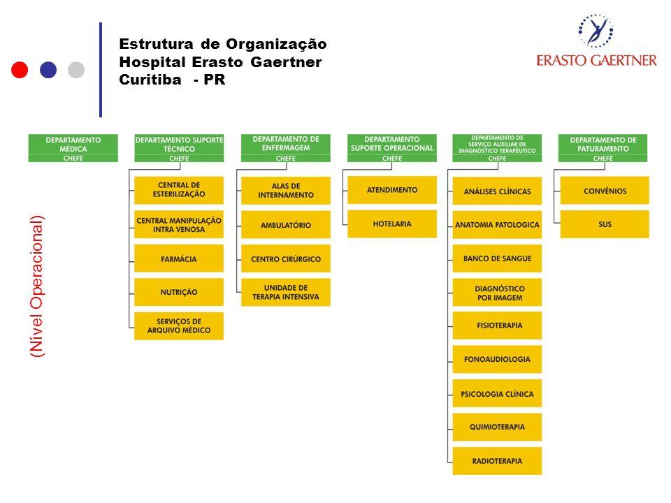 (Nível Operacional) Estrutura de Organização Hospital Erasto Gaertner Curitiba - PR