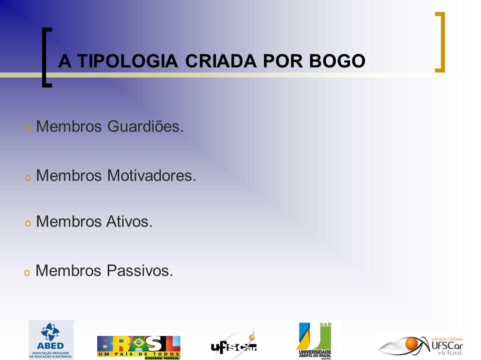 A TIPOLOGIA CRIADA POR BOGO o Membros Guardiões.o Membros Motivadores.