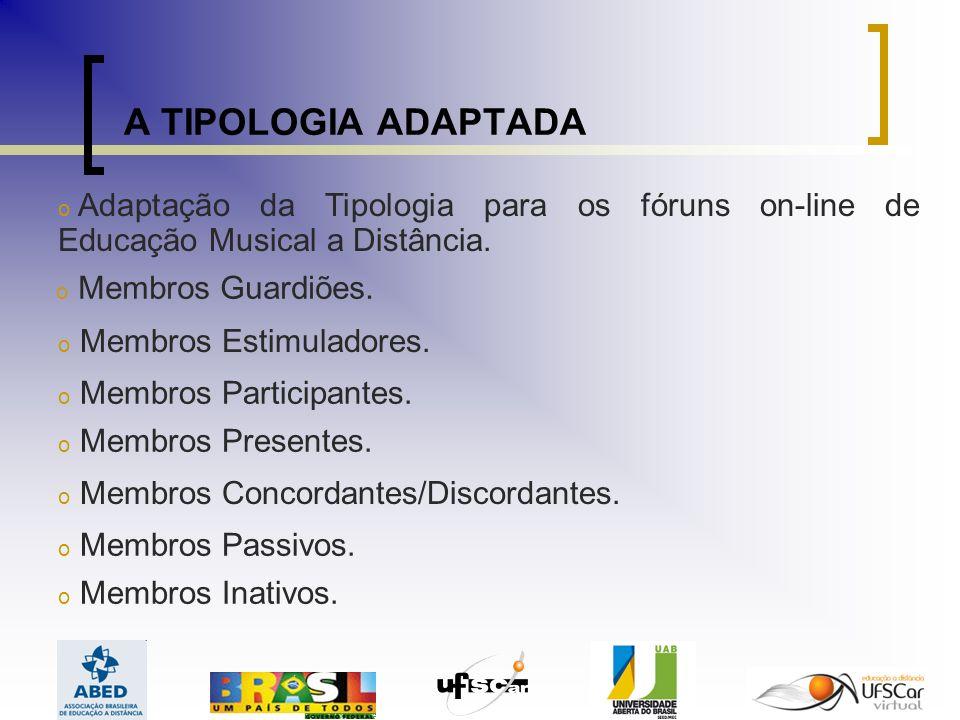 o Adaptação da Tipologia para os fóruns on-line de Educação Musical a Distância.