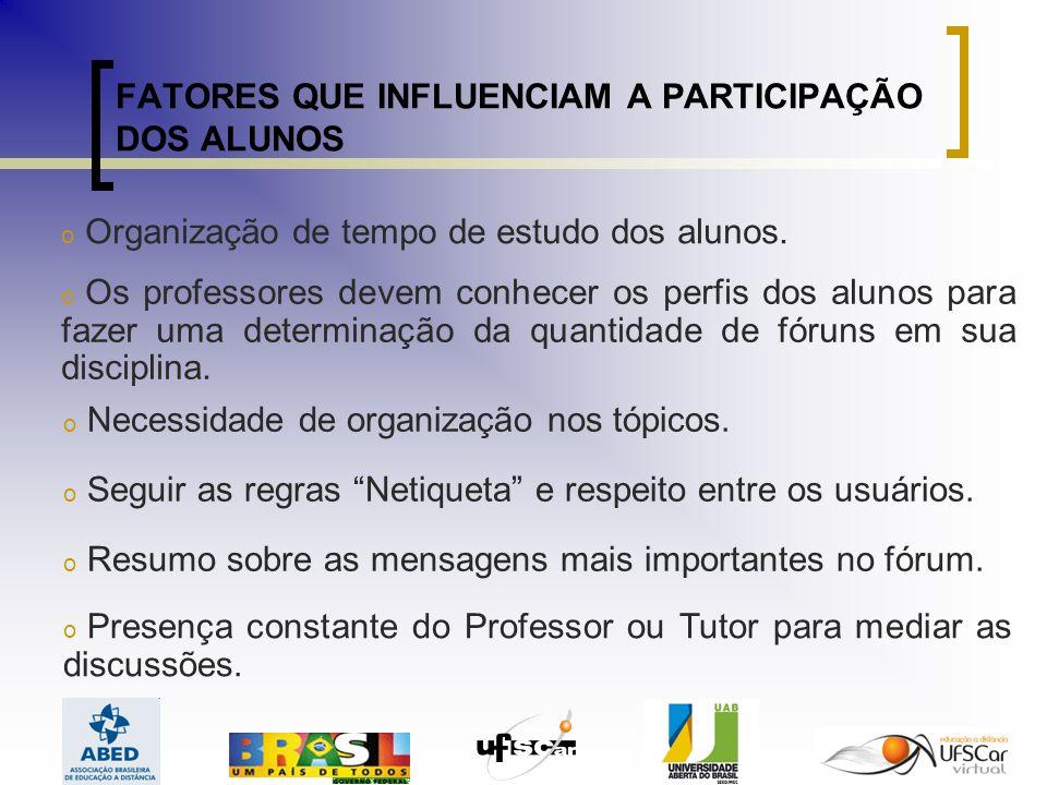 FATORES QUE INFLUENCIAM A PARTICIPAÇÃO DOS ALUNOS o Organização de tempo de estudo dos alunos.