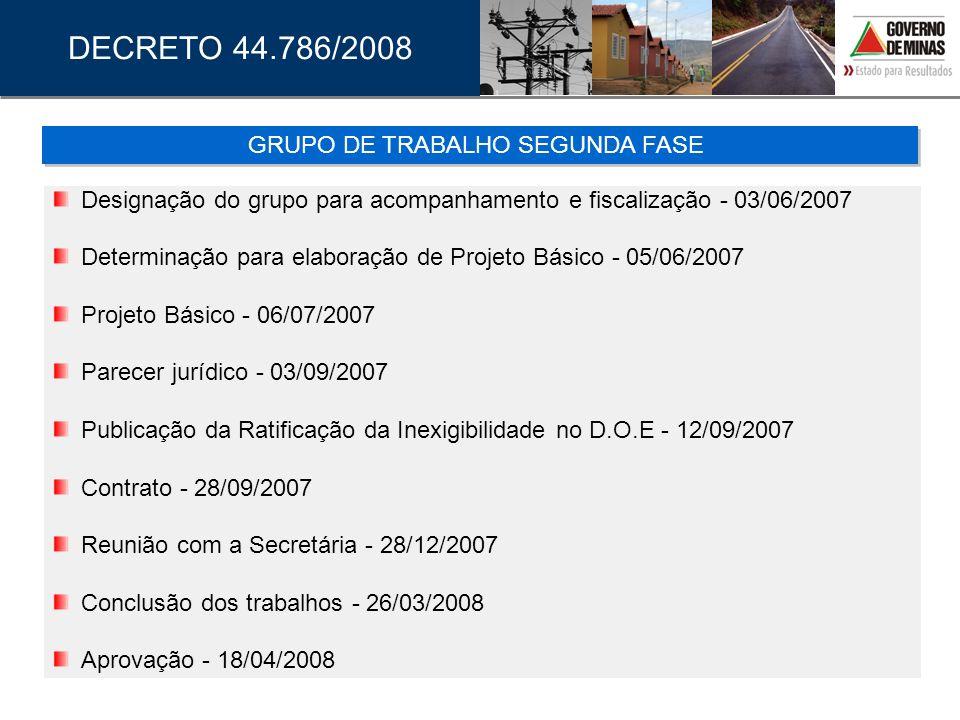Designação do grupo para acompanhamento e fiscalização - 03/06/2007 Determinação para elaboração de Projeto Básico - 05/06/2007 Projeto Básico - 06/07
