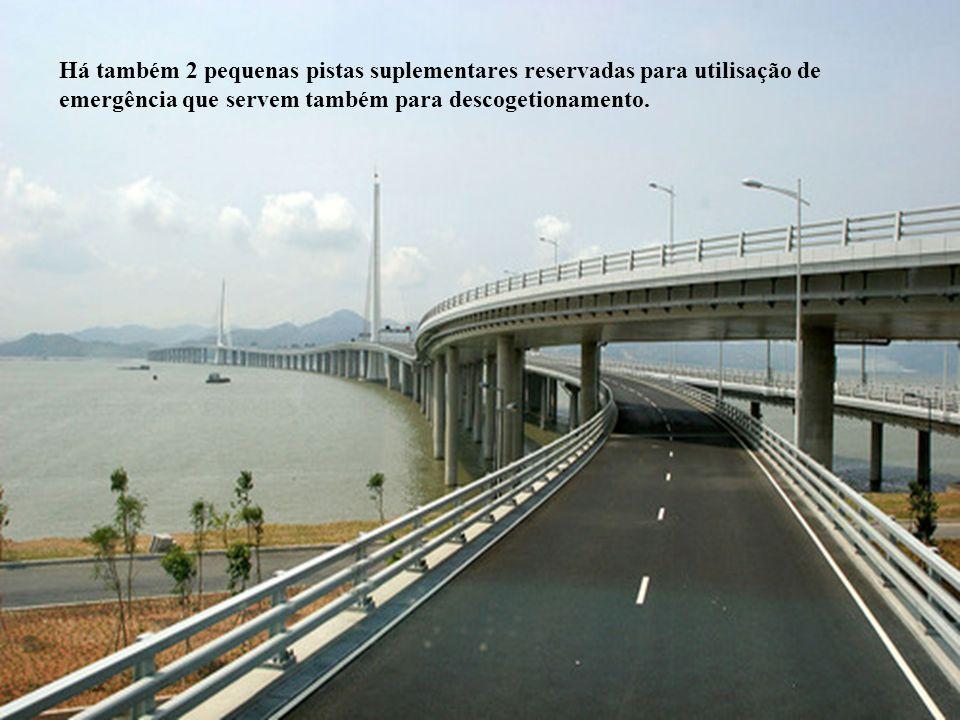 18 A Ponte da Baía de Hangzhou