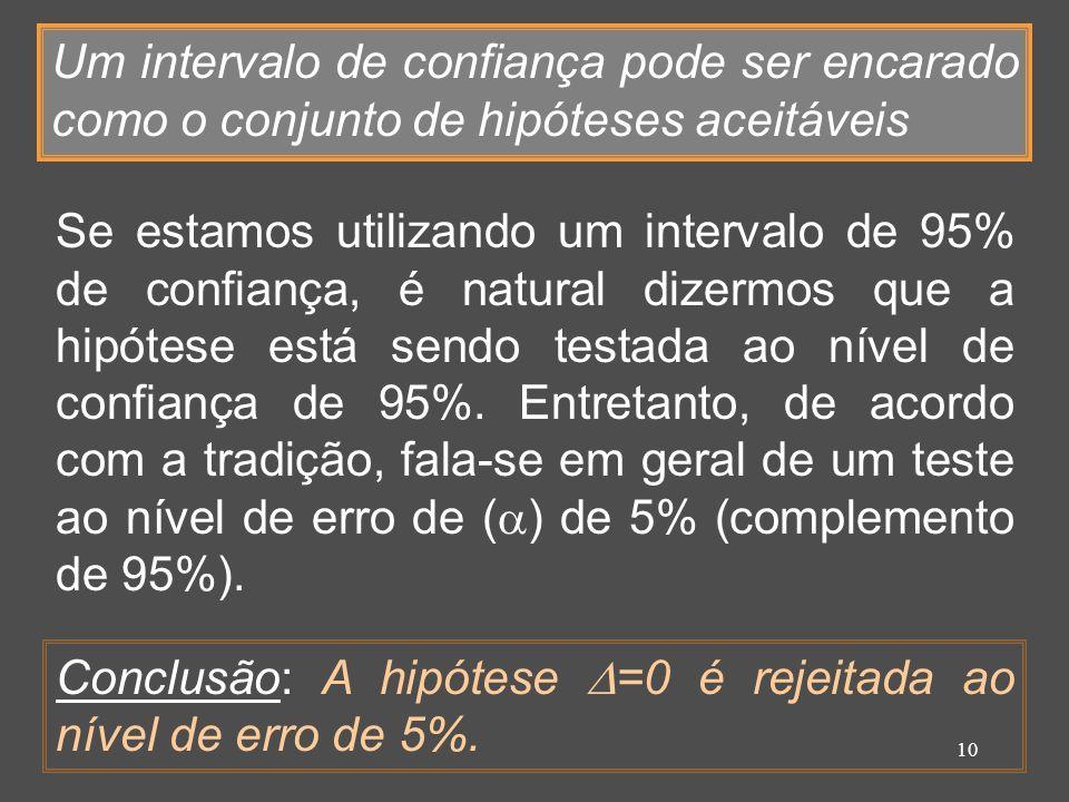 10 Um intervalo de confiança pode ser encarado como o conjunto de hipóteses aceitáveis Conclusão: A hipótese =0 é rejeitada ao nível de erro de 5%. Se