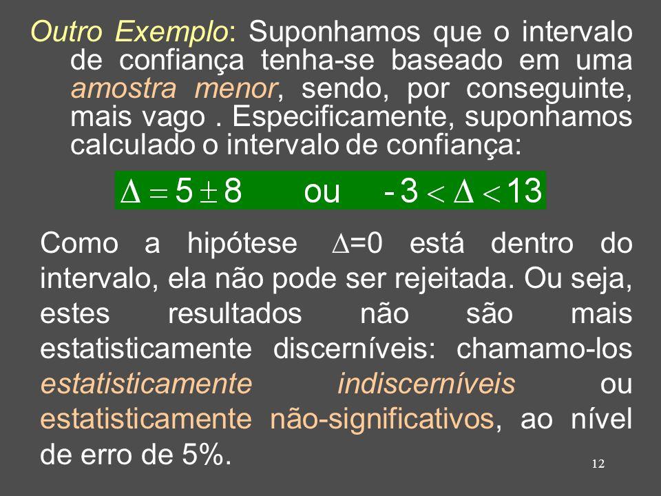 12 Outro Exemplo: Suponhamos que o intervalo de confiança tenha-se baseado em uma amostra menor, sendo, por conseguinte, mais vago. Especificamente, s