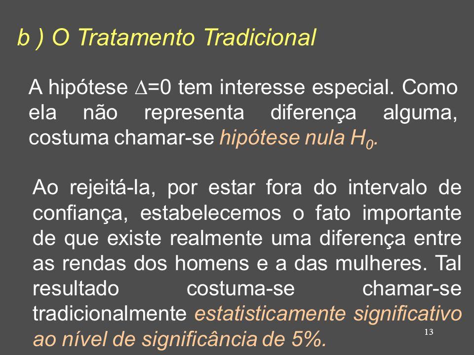 13 b ) O Tratamento Tradicional A hipótese =0 tem interesse especial. Como ela não representa diferença alguma, costuma chamar-se hipótese nula H 0. A