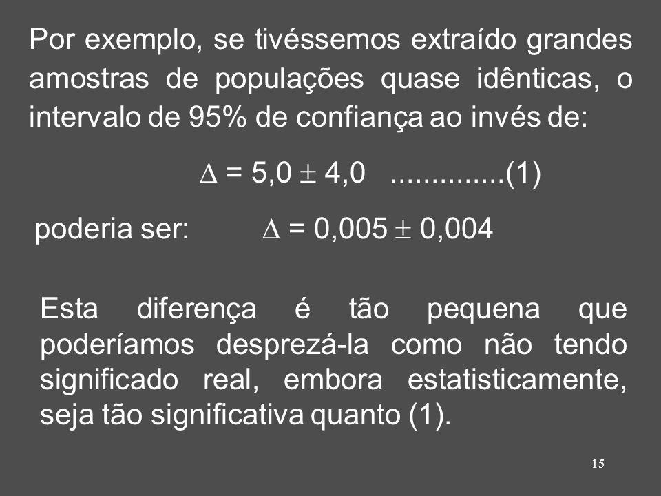 15 Por exemplo, se tivéssemos extraído grandes amostras de populações quase idênticas, o intervalo de 95% de confiança ao invés de: = 5,0 4,0.........