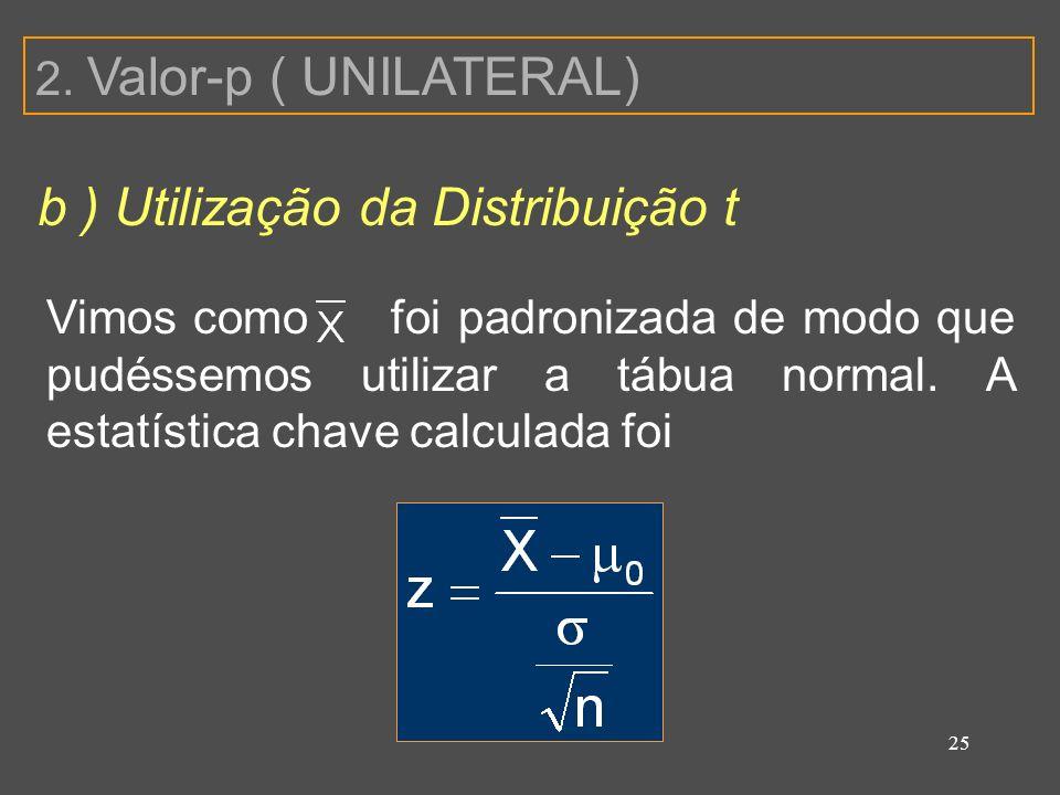 25 2. Valor-p ( UNILATERAL) b ) Utilização da Distribuição t Vimos como foi padronizada de modo que pudéssemos utilizar a tábua normal. A estatística
