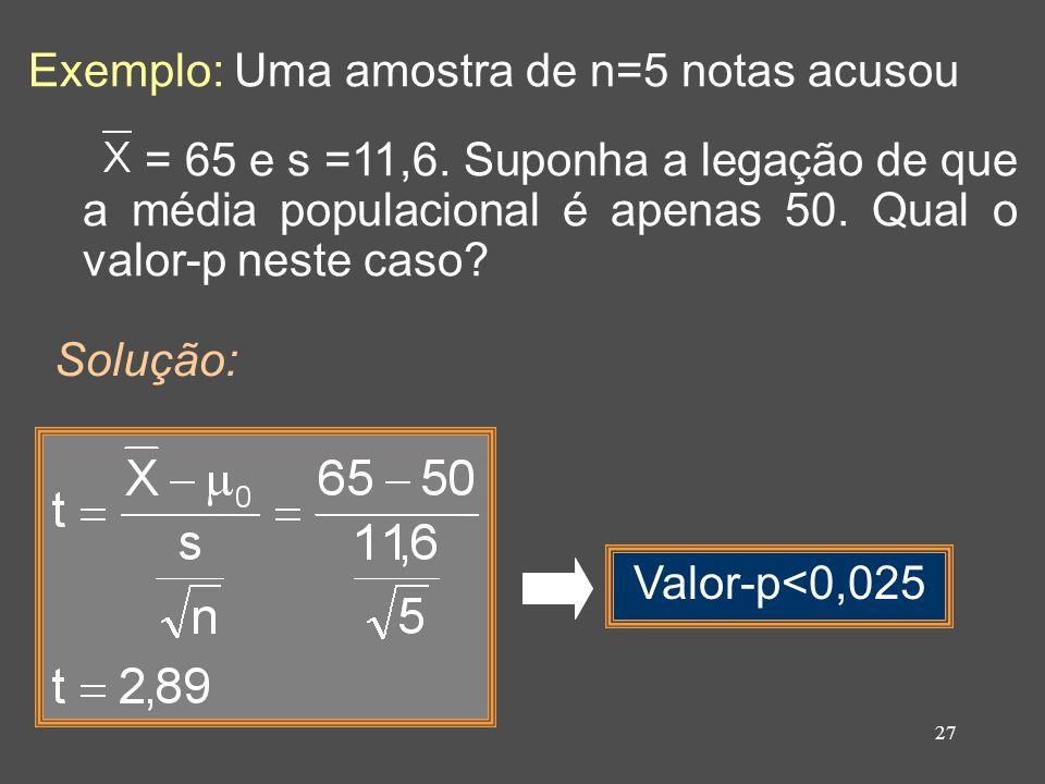 27 Exemplo: Uma amostra de n=5 notas acusou = 65 e s =11,6. Suponha a legação de que a média populacional é apenas 50. Qual o valor-p neste caso? Solu