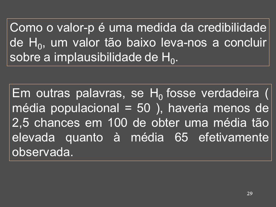 29 Como o valor-p é uma medida da credibilidade de H 0, um valor tão baixo leva-nos a concluir sobre a implausibilidade de H 0. Em outras palavras, se