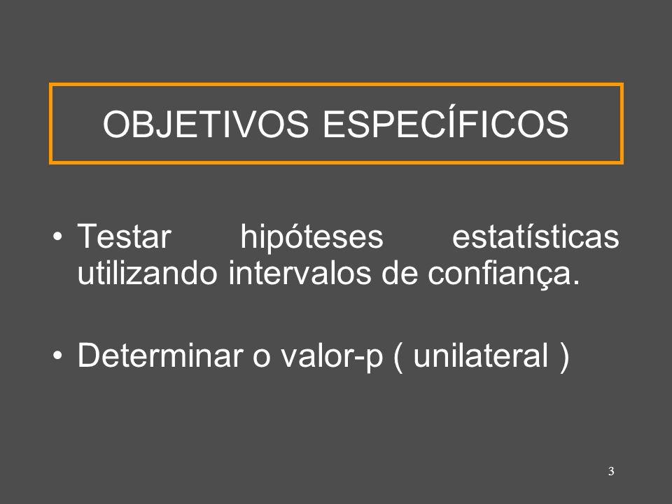 3 OBJETIVOS ESPECÍFICOS Testar hipóteses estatísticas utilizando intervalos de confiança. Determinar o valor-p ( unilateral )