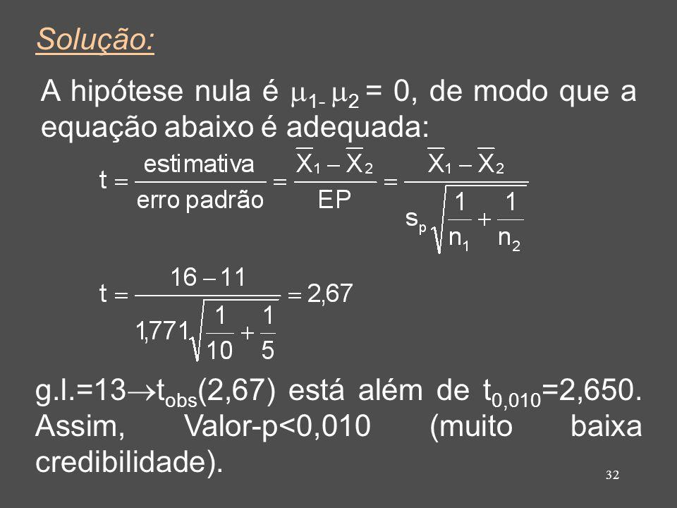 32 Solução: A hipótese nula é 1- 2 = 0, de modo que a equação abaixo é adequada: g.l.=13 t obs (2,67) está além de t 0,010 =2,650. Assim, Valor-p<0,01