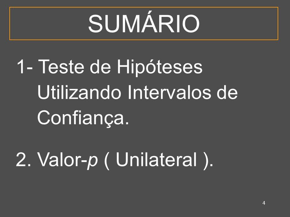 4 SUMÁRIO 1- Teste de Hipóteses Utilizando Intervalos de Confiança. 2. Valor-p ( Unilateral ).