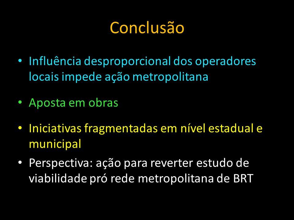 Conclusão Influência desproporcional dos operadores locais impede ação metropolitana Aposta em obras Iniciativas fragmentadas em nível estadual e muni