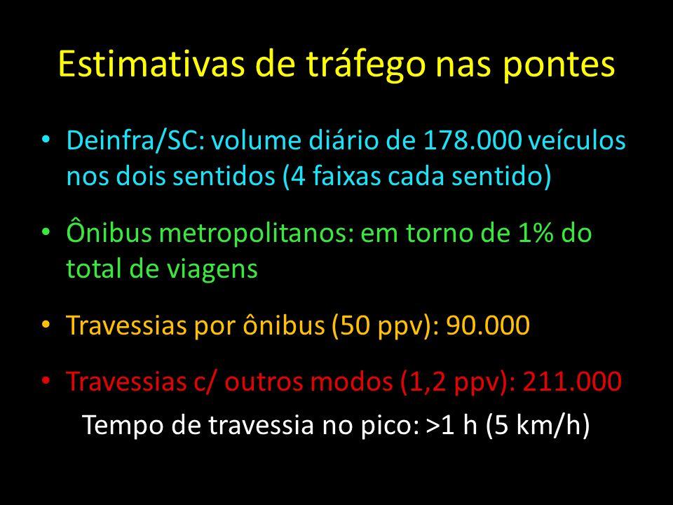 Estimativas de tráfego nas pontes Deinfra/SC: volume diário de 178.000 veículos nos dois sentidos (4 faixas cada sentido) Ônibus metropolitanos: em to
