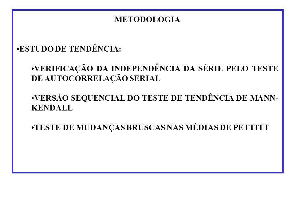 METODOLOGIA ESTUDO DE TENDÊNCIA: VERIFICAÇÃO DA INDEPENDÊNCIA DA SÉRIE PELO TESTE DE AUTOCORRELAÇÃO SERIAL VERSÃO SEQUENCIAL DO TESTE DE TENDÊNCIA DE MANN- KENDALL TESTE DE MUDANÇAS BRUSCAS NAS MÉDIAS DE PETTITT